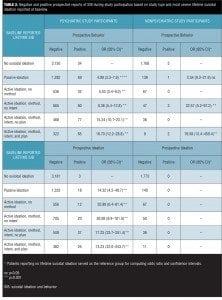 Greist_Sep_Oct_2014_Table2