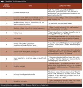 Stewart Table 7