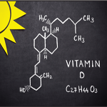 Physician Prescribing Practices of Vitamin D in a Psychiatric Hospital